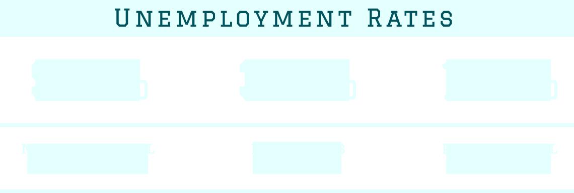 unemployment-stat